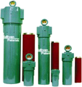 Sullivan Palatek Filters