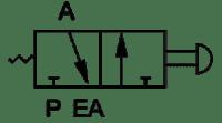 STC Pneumatic Symbol