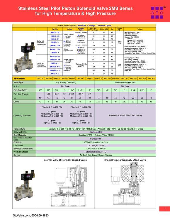 STC-2MS Series Valves Catalog