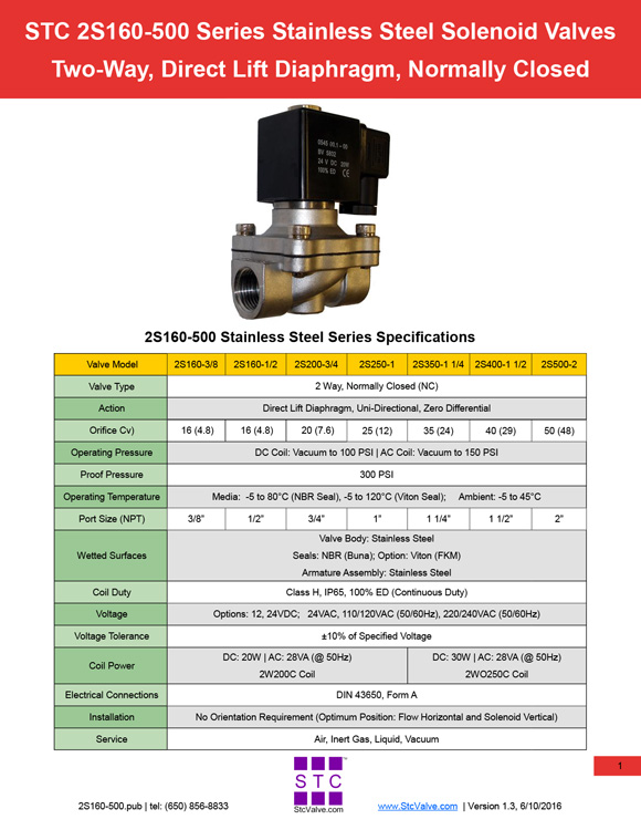 STC 2S160-500 Series Valve Catalog