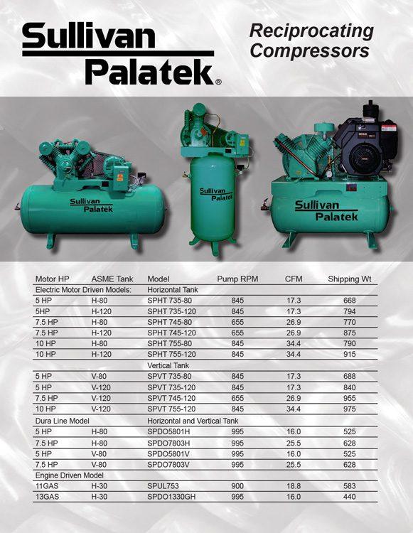 Sullivan Palatek-Reciprocating Compressors Catalog