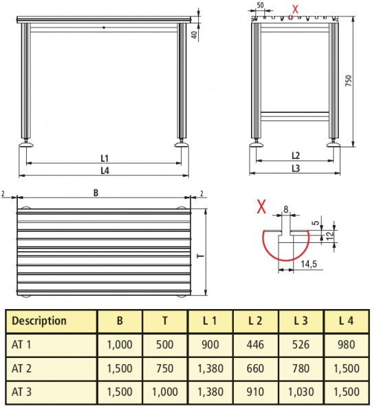 Isel Automation - Industrial Workbench with T-Slot Table Top Dimension Chart